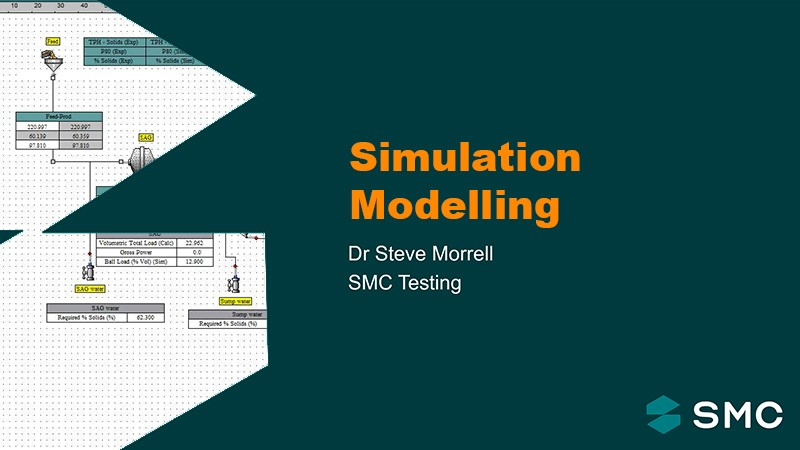 Session 5 - Simulation Modelling